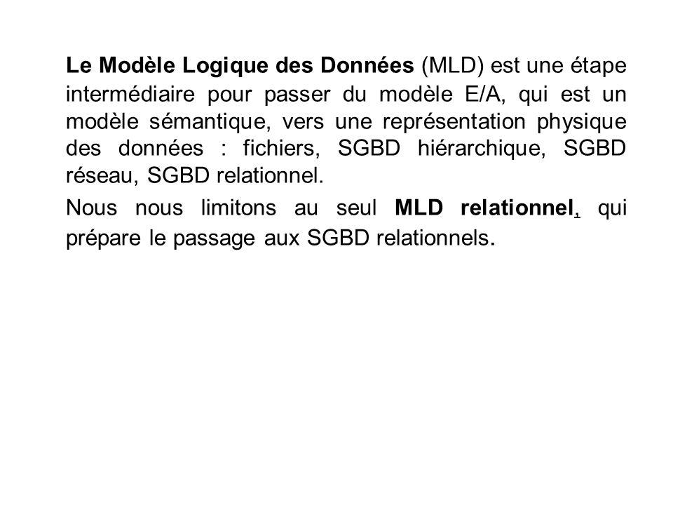 Le Modèle Logique des Données (MLD) est une étape intermédiaire pour passer du modèle E/A, qui est un modèle sémantique, vers une représentation physi