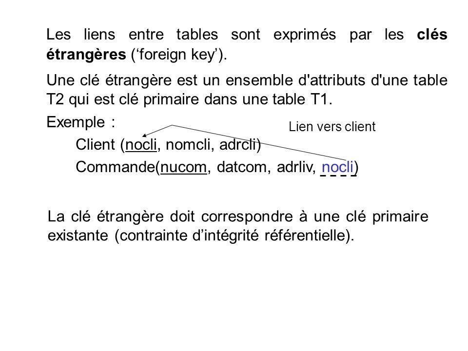 Les liens entre tables sont exprimés par les clés étrangères (foreign key). Une clé étrangère est un ensemble d'attributs d'une table T2 qui est clé p