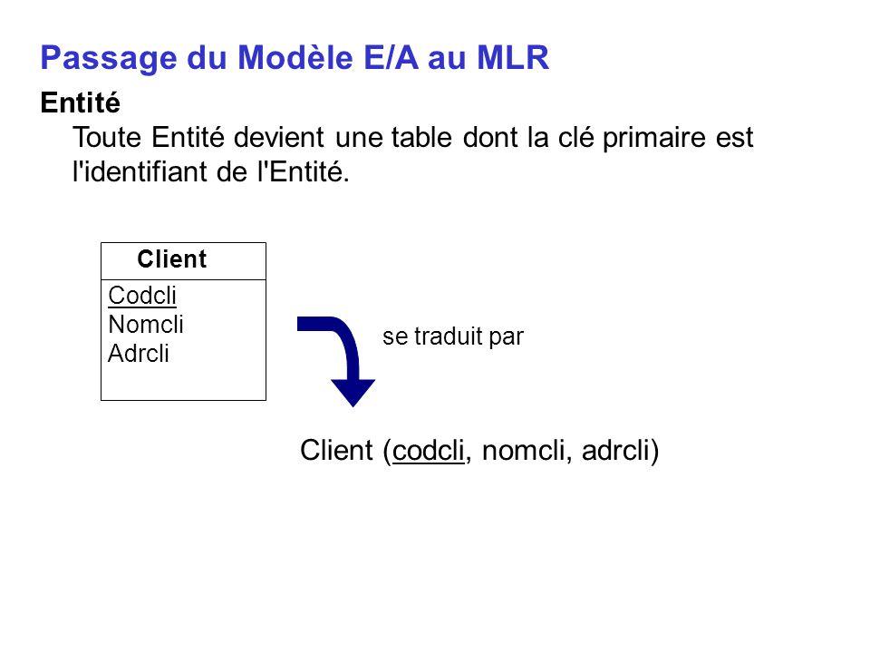 Passage du Modèle E/A au MLR Entité Toute Entité devient une table dont la clé primaire est l'identifiant de l'Entité. Client Codcli Nomcli Adrcli se