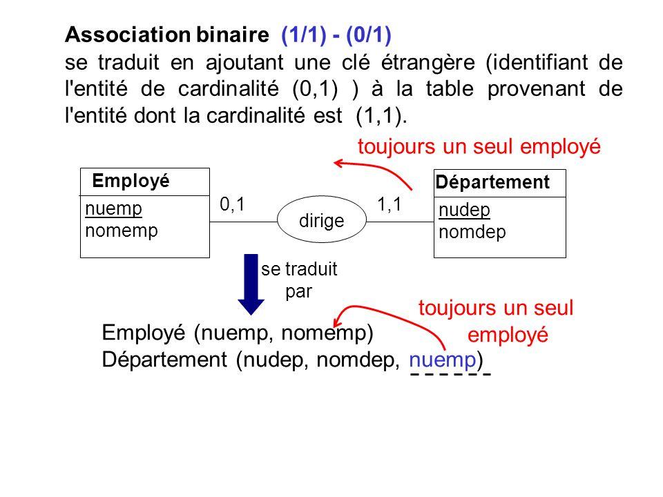 Association binaire (1/1) - (0/1) se traduit en ajoutant une clé étrangère (identifiant de l'entité de cardinalité (0,1) ) à la table provenant de l'e