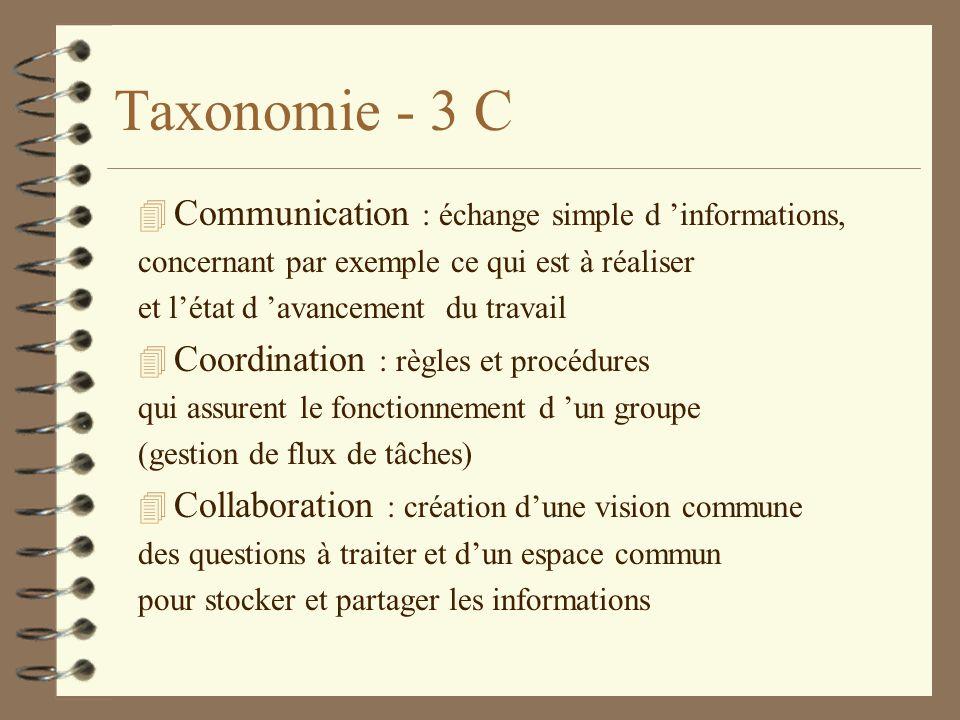 Taxonomie - 3 C 4 Communication : échange simple d informations, concernant par exemple ce qui est à réaliser et létat d avancement du travail 4 Coord