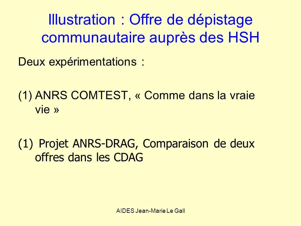 Illustration : Offre de dépistage communautaire auprès des HSH Deux expérimentations : (1)ANRS COMTEST, « Comme dans la vraie vie » (1) Projet ANRS-DR