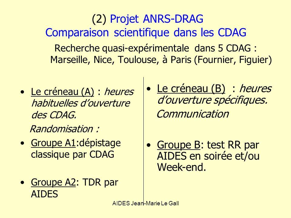 (2) Projet ANRS-DRAG Comparaison scientifique dans les CDAG Recherche quasi-expérimentale dans 5 CDAG : Marseille, Nice, Toulouse, à Paris (Fournier,