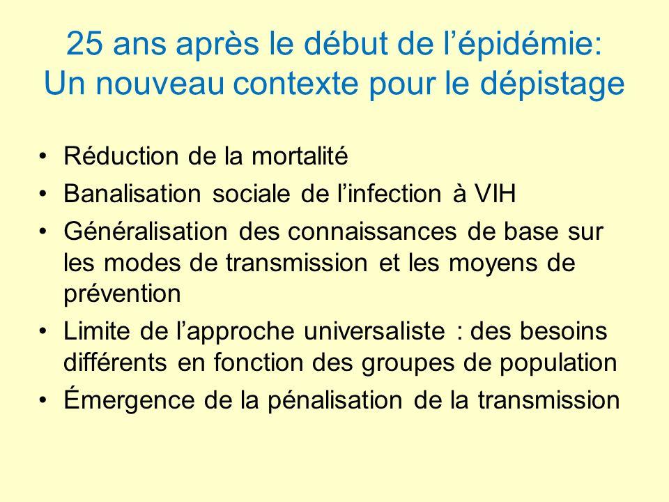 25 ans après le début de lépidémie: Un nouveau contexte pour le dépistage Réduction de la mortalité Banalisation sociale de linfection à VIH Généralis