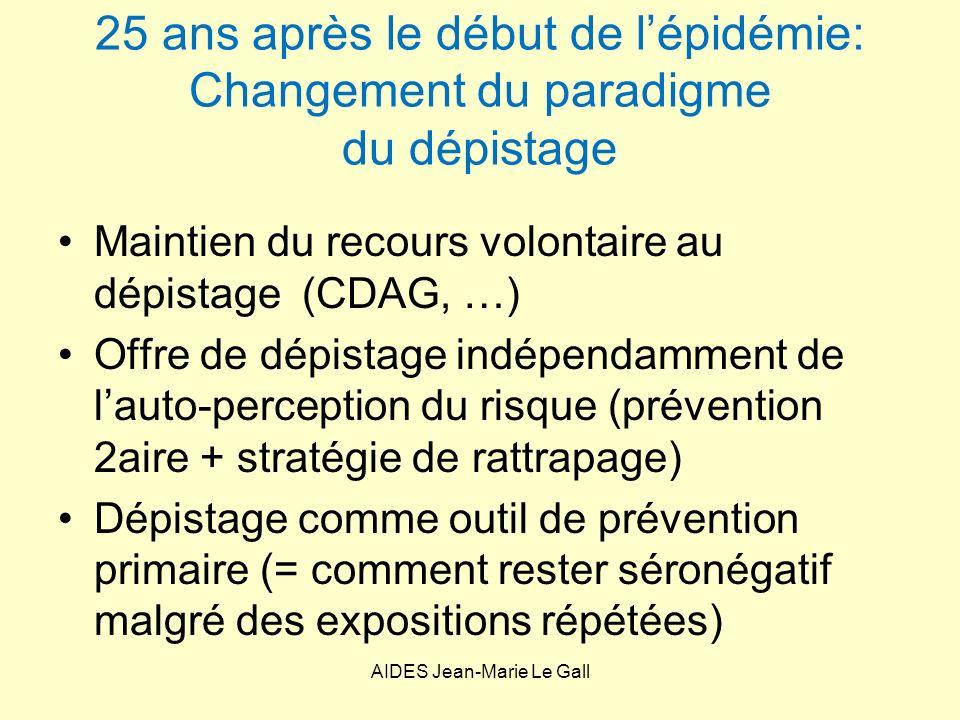 25 ans après le début de lépidémie: Changement du paradigme du dépistage Maintien du recours volontaire au dépistage (CDAG, …) Offre de dépistage indé
