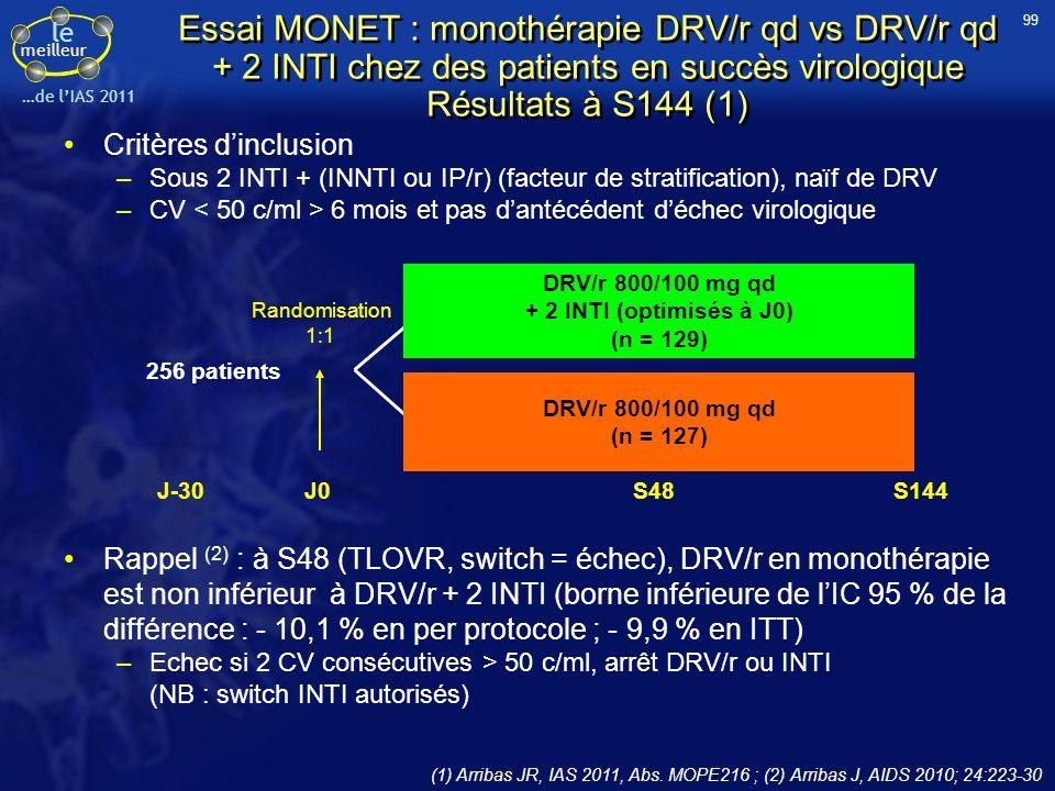 le meilleur …de lIAS 2011 Essai MONET : monothérapie DRV/r qd vs DRV/r qd + 2 INTI chez des patients en succès virologique Résultats à S144 (1) Critèr