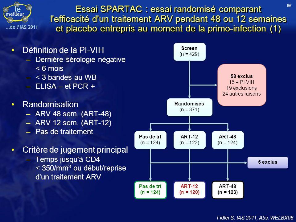 le meilleur …de lIAS 2011 Essai SPARTAC : essai randomisé comparant l efficacité d un traitement ARV pendant 48 ou 12 semaines et placebo entrepris au moment de la primo-infection (2) Fidler S, IAS 2011, Abs.