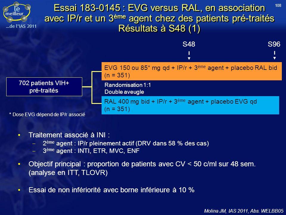 le meilleur …de lIAS 2011 Essai 183-0145 : EVG versus RAL, en association avec IP/r et un 3 ème agent chez des patients pré-traités Résultats à S48 (1
