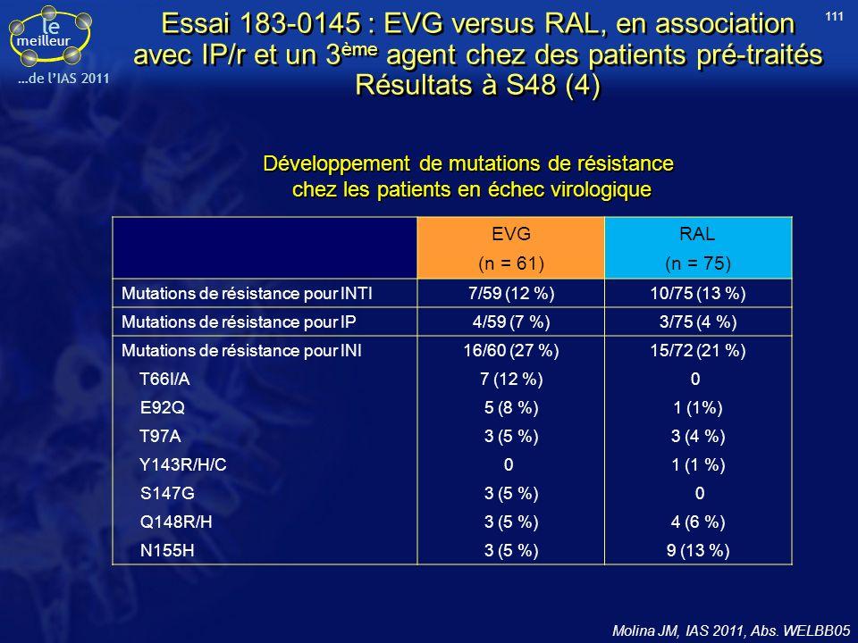 le meilleur …de lIAS 2011 Essai 183-0145 : EVG versus RAL, en association avec IP/r et un 3 ème agent chez des patients pré-traités Résultats à S48 (4