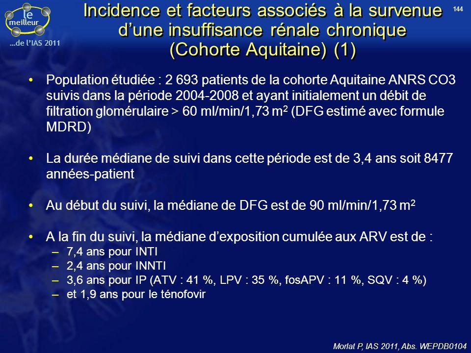 le meilleur …de lIAS 2011 Incidence et facteurs associés à la survenue dune insuffisance rénale chronique (Cohorte Aquitaine) (1) Population étudiée :