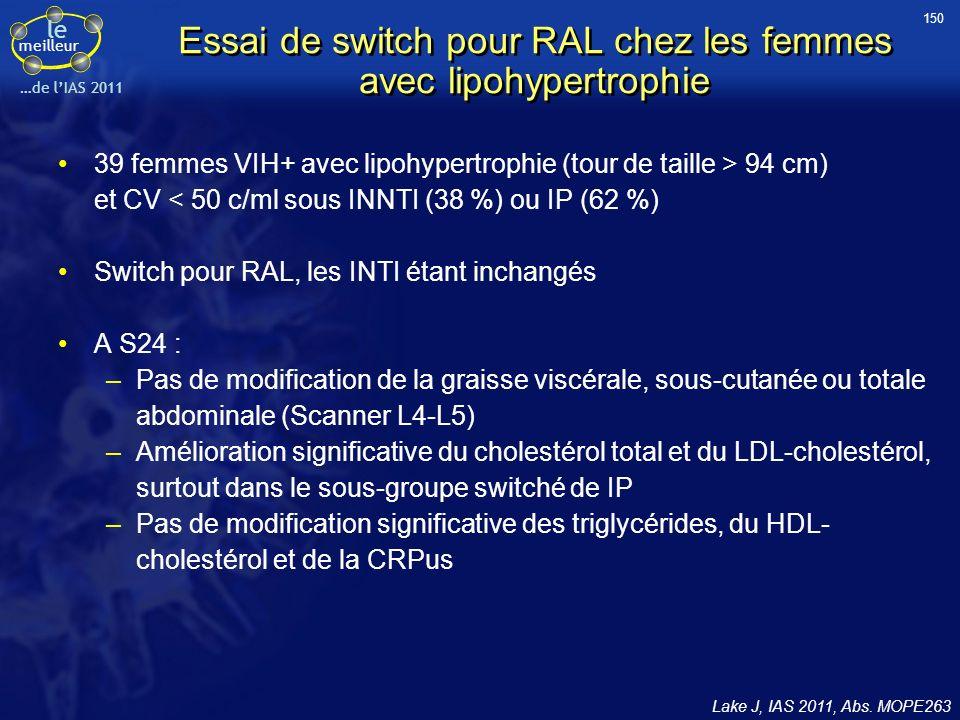le meilleur …de lIAS 2011 Essai de switch pour RAL chez les femmes avec lipohypertrophie 39 femmes VIH+ avec lipohypertrophie (tour de taille > 94 cm)