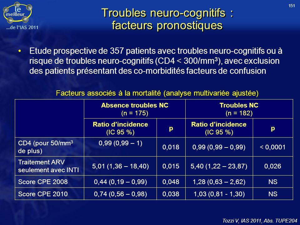 le meilleur …de lIAS 2011 Troubles neuro-cognitifs : facteurs pronostiques Etude prospective de 357 patients avec troubles neuro-cognitifs ou à risque
