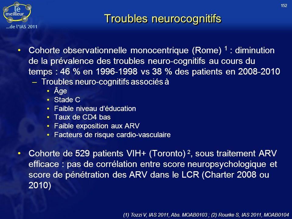 le meilleur …de lIAS 2011 Troubles neurocognitifs Cohorte observationnelle monocentrique (Rome) 1 : diminution de la prévalence des troubles neuro-cog
