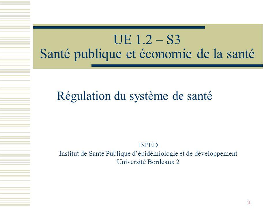 1 UE 1.2 – S3 Santé publique et économie de la santé ISPED Institut de Santé Publique dépidémiologie et de développement Université Bordeaux 2 Régulat
