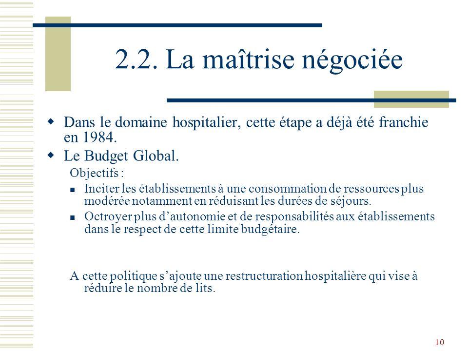 10 2.2. La maîtrise négociée Dans le domaine hospitalier, cette étape a déjà été franchie en 1984. Le Budget Global. Objectifs : Inciter les établisse