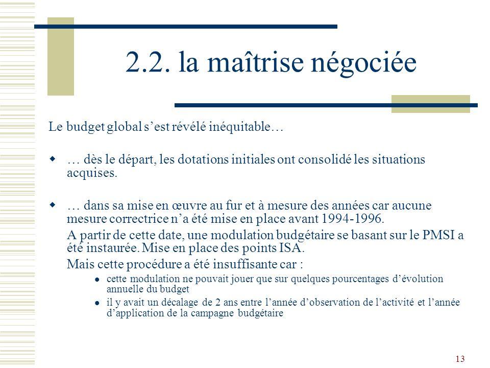 13 2.2. la maîtrise négociée Le budget global sest révélé inéquitable… … dès le départ, les dotations initiales ont consolidé les situations acquises.