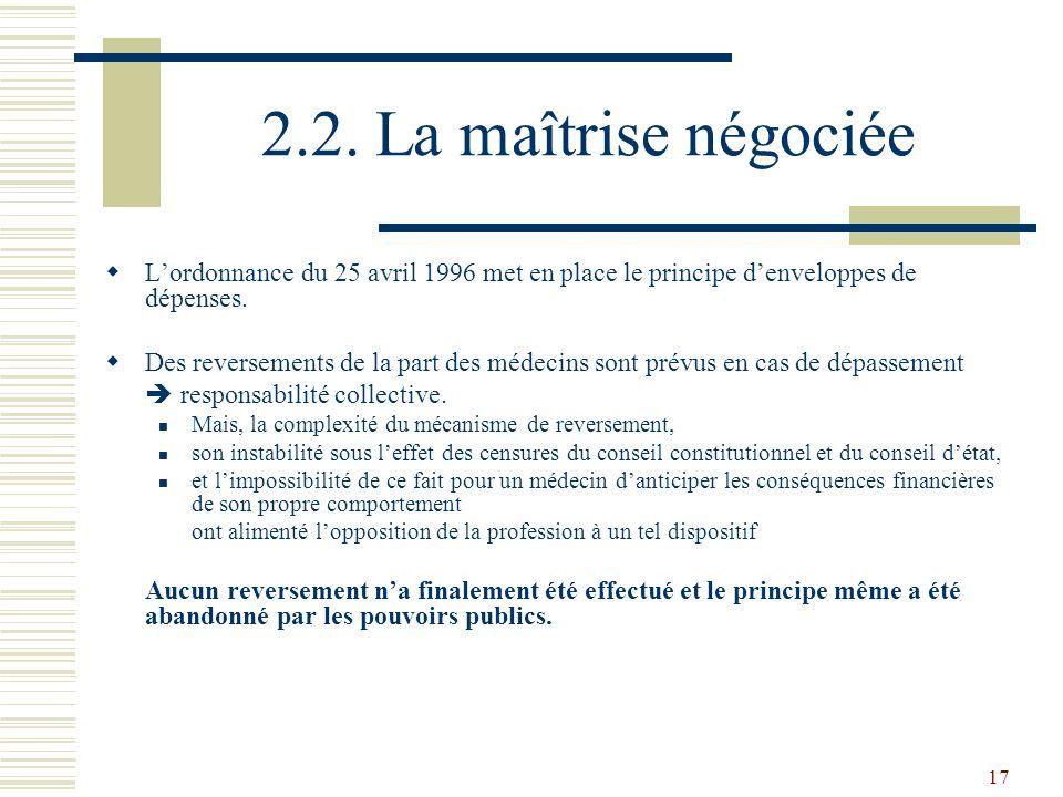 17 2.2. La maîtrise négociée Lordonnance du 25 avril 1996 met en place le principe denveloppes de dépenses. Des reversements de la part des médecins s
