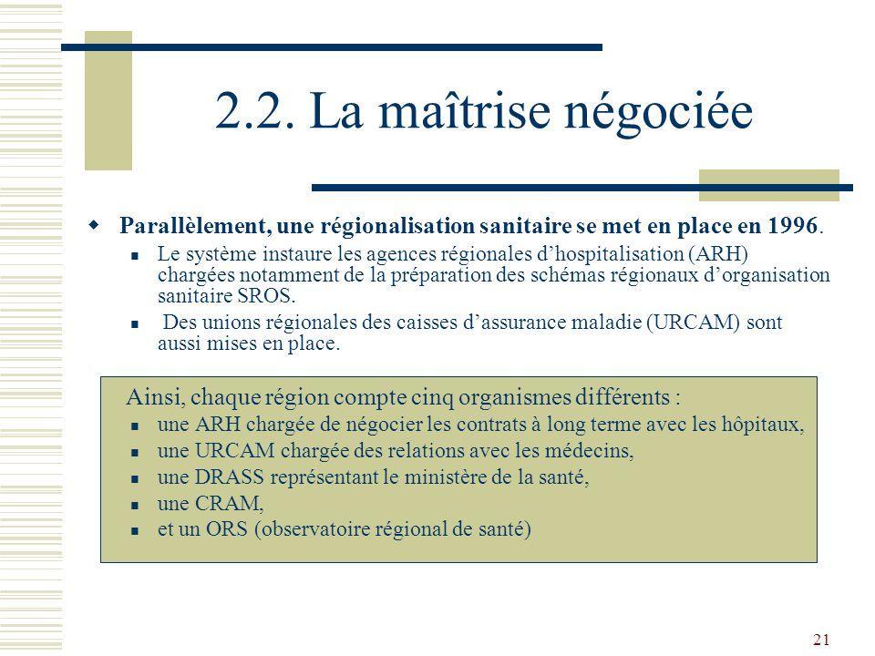 21 2.2. La maîtrise négociée Parallèlement, une régionalisation sanitaire se met en place en 1996. Le système instaure les agences régionales dhospita