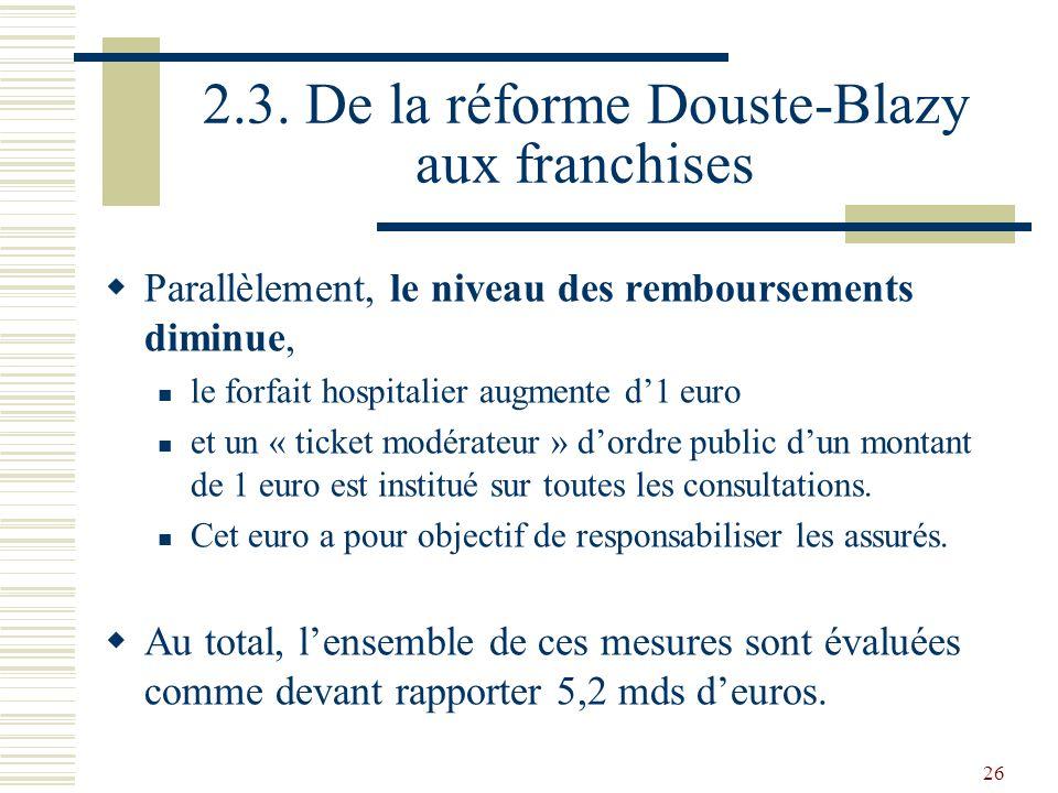 26 2.3. De la réforme Douste-Blazy aux franchises Parallèlement, le niveau des remboursements diminue, le forfait hospitalier augmente d1 euro et un «