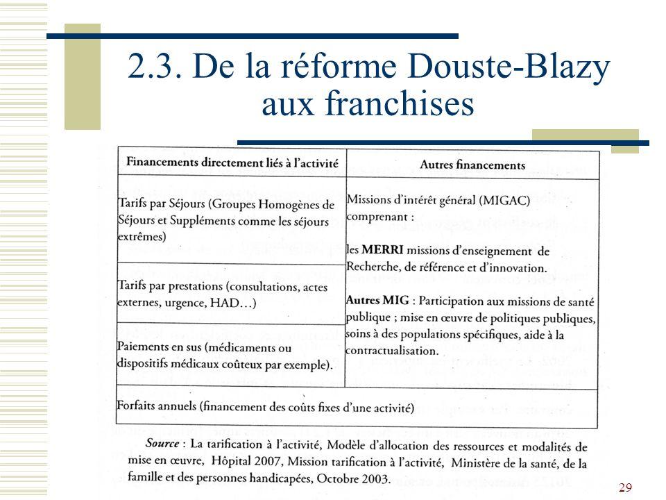 29 2.3. De la réforme Douste-Blazy aux franchises