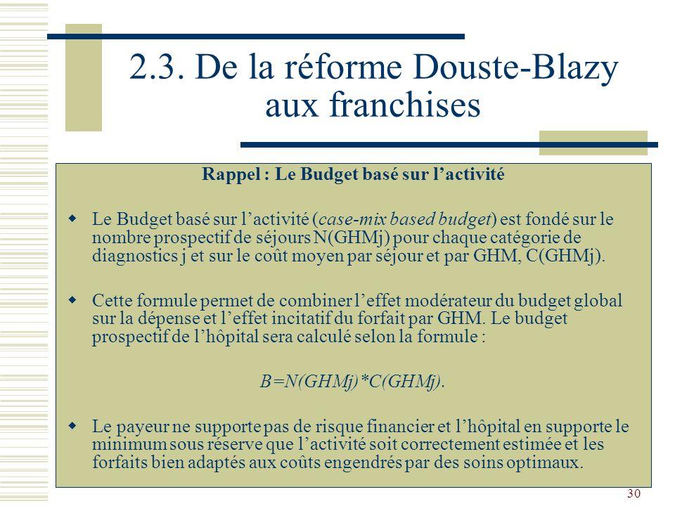 30 2.3. De la réforme Douste-Blazy aux franchises Rappel : Le Budget basé sur lactivité Le Budget basé sur lactivité (case-mix based budget) est fondé