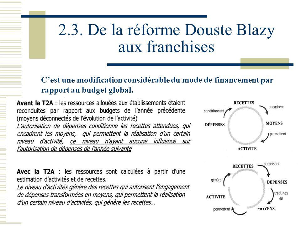 31 2.3. De la réforme Douste Blazy aux franchises Cest une modification considérable du mode de financement par rapport au budget global.