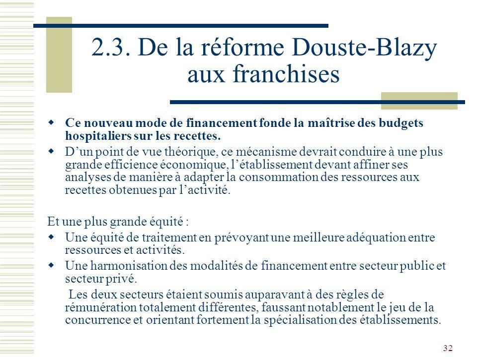 32 2.3. De la réforme Douste-Blazy aux franchises Ce nouveau mode de financement fonde la maîtrise des budgets hospitaliers sur les recettes. Dun poin