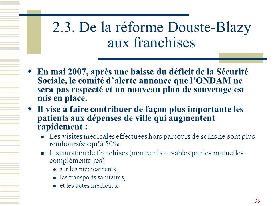36 2.3. De la réforme Douste-Blazy aux franchises En mai 2007, après une baisse du déficit de la Sécurité Sociale, le comité dalerte annonce que lONDA