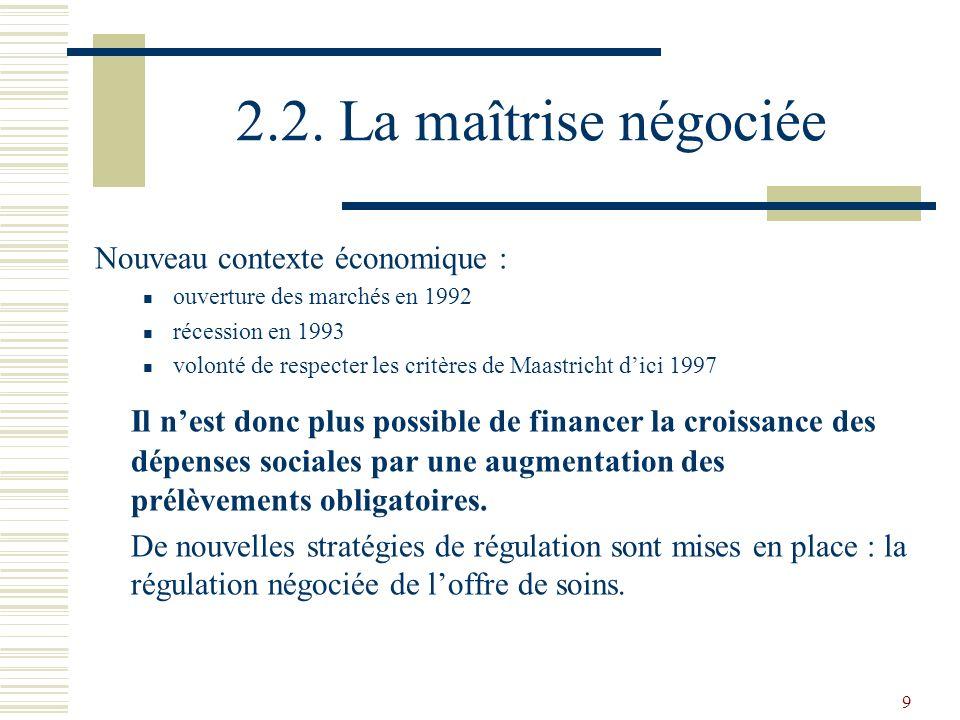 9 2.2. La maîtrise négociée Nouveau contexte économique : ouverture des marchés en 1992 récession en 1993 volonté de respecter les critères de Maastri