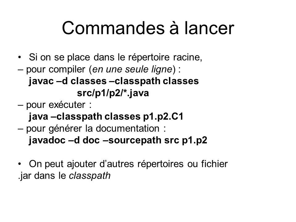 Commandes à lancer Si on se place dans le répertoire racine, – pour compiler (en une seule ligne) : javac –d classes –classpath classes src/p1/p2/*.java – pour exécuter : java –classpath classes p1.p2.C1 – pour générer la documentation : javadoc –d doc –sourcepath src p1.p2 On peut ajouter dautres répertoires ou fichier.jar dans le classpath