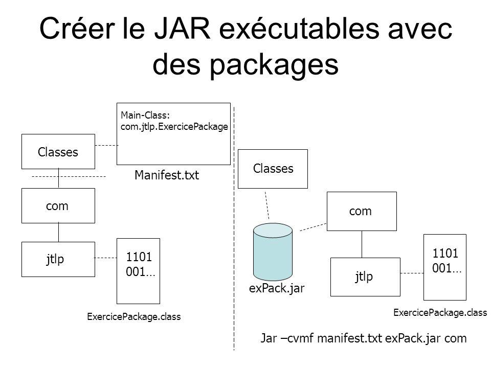 Créer le JAR exécutables avec des packages Classes com jtlp Manifest.txt Main-Class: com.jtlp.ExercicePackage Classes com jtlp ExercicePackage.class 1101 001… ExercicePackage.class 1101 001… exPack.jar Jar –cvmf manifest.txt exPack.jar com