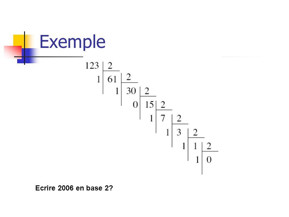 Exemple Ecrire 2006 en base 2?