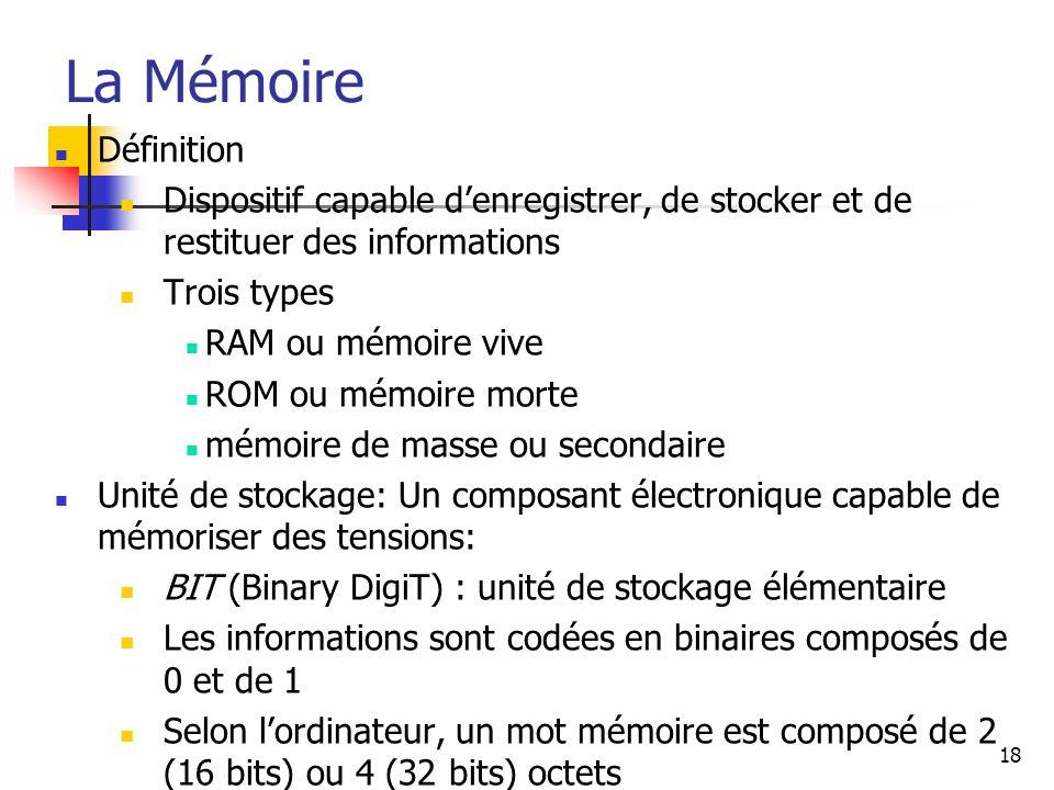 18 La Mémoire Définition Dispositif capable denregistrer, de stocker et de restituer des informations Trois types RAM ou mémoire vive ROM ou mémoire m