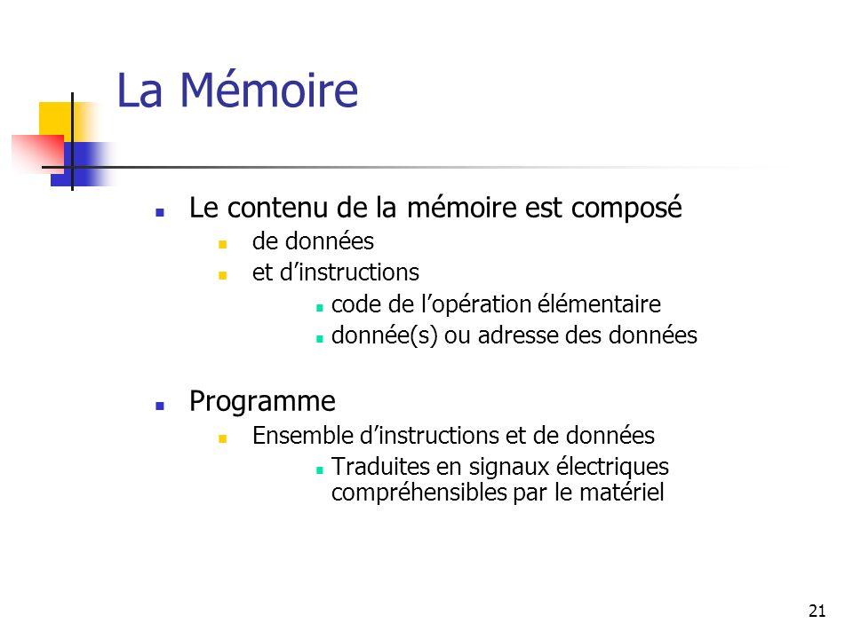 21 La Mémoire Le contenu de la mémoire est composé de données et dinstructions code de lopération élémentaire donnée(s) ou adresse des données Program