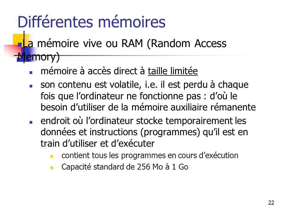 22 Différentes mémoires La mémoire vive ou RAM (Random Access Memory) mémoire à accès direct à taille limitée son contenu est volatile, i.e. il est pe