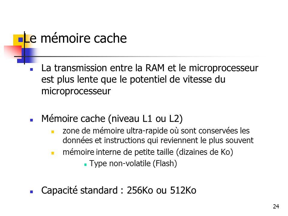 24 Le mémoire cache La transmission entre la RAM et le microprocesseur est plus lente que le potentiel de vitesse du microprocesseur Mémoire cache (ni