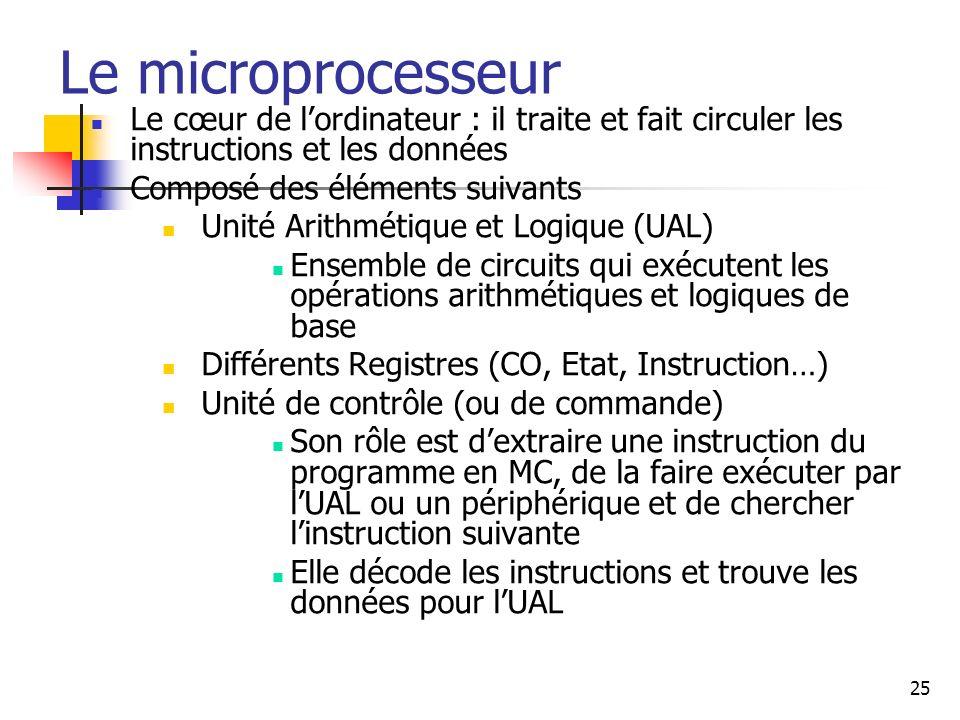 25 Le microprocesseur Le cœur de lordinateur : il traite et fait circuler les instructions et les données Composé des éléments suivants Unité Arithmét