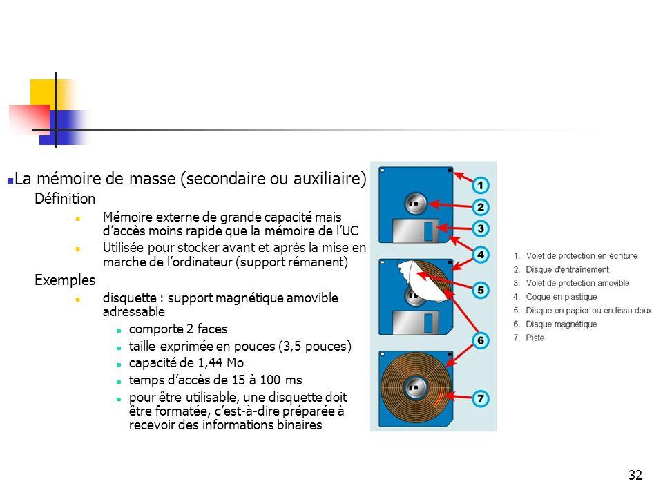 32 La mémoire de masse (secondaire ou auxiliaire) Définition Mémoire externe de grande capacité mais daccès moins rapide que la mémoire de lUC Utilisé