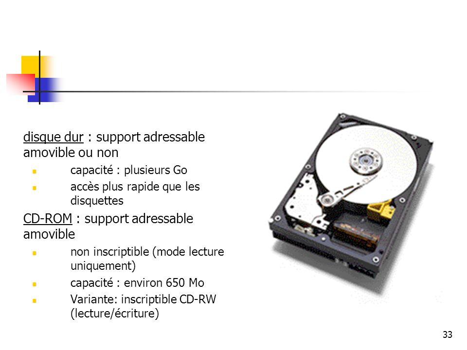 33 disque dur : support adressable amovible ou non capacité : plusieurs Go accès plus rapide que les disquettes CD-ROM : support adressable amovible n