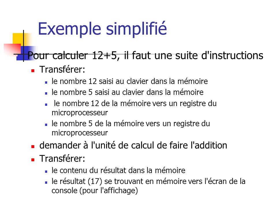 Exemple simplifié Pour calculer 12+5, il faut une suite d'instructions Transférer: le nombre 12 saisi au clavier dans la mémoire le nombre 5 saisi au