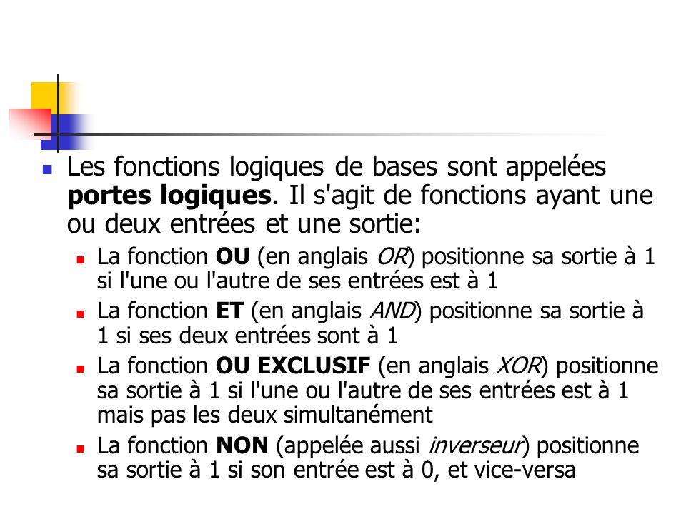 Les fonctions logiques de bases sont appelées portes logiques. Il s'agit de fonctions ayant une ou deux entrées et une sortie: La fonction OU (en angl