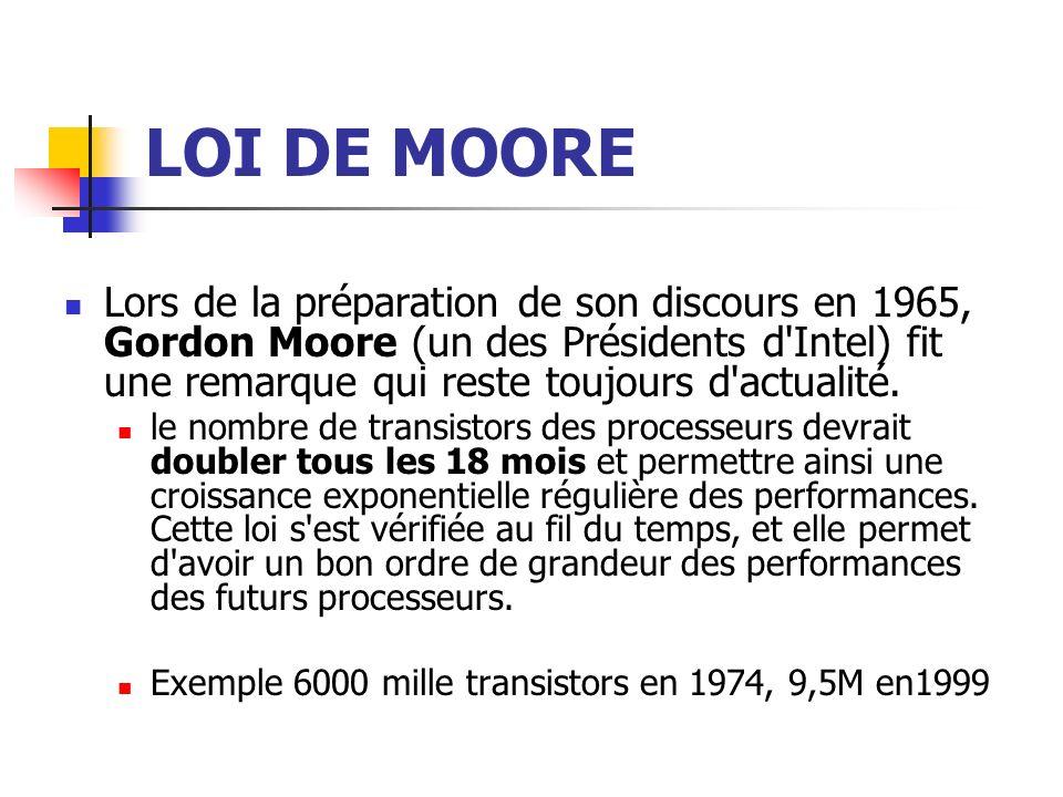 LOI DE MOORE Lors de la préparation de son discours en 1965, Gordon Moore (un des Présidents d'Intel) fit une remarque qui reste toujours d'actualité.