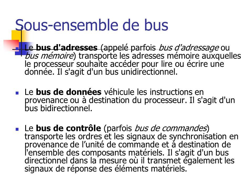 Sous-ensemble de bus Le bus d'adresses (appelé parfois bus d'adressage ou bus mémoire) transporte les adresses mémoire auxquelles le processeur souhai