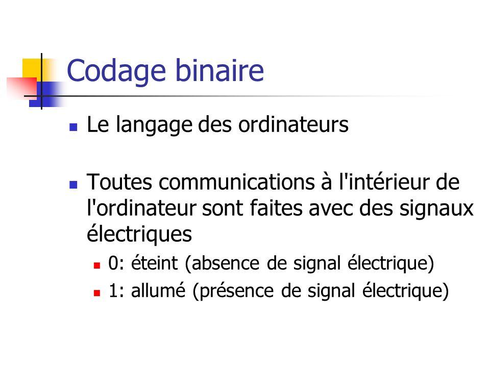 Codage binaire Le langage des ordinateurs Toutes communications à l'intérieur de l'ordinateur sont faites avec des signaux électriques 0: éteint (abse