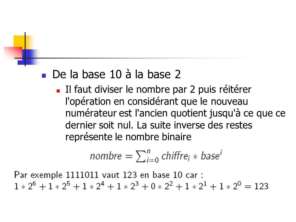 De la base 10 à la base 2 Il faut diviser le nombre par 2 puis réitérer l'opération en considérant que le nouveau numérateur est l'ancien quotient jus