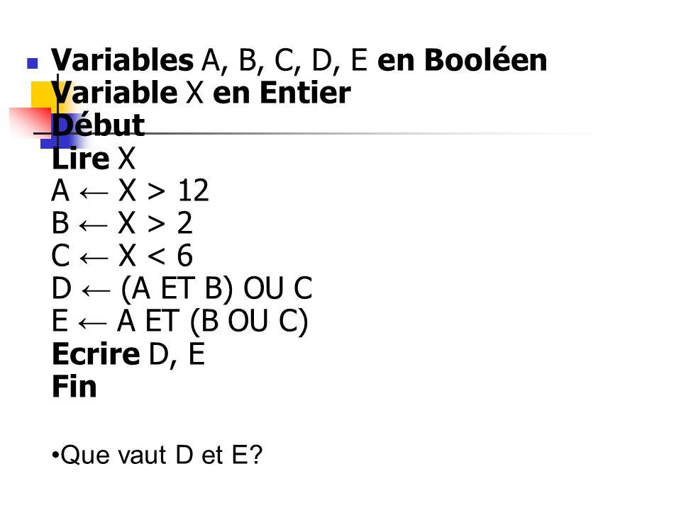 Variables A, B, C, D, E en Booléen Variable X en Entier Début Lire X A X > 12 B X > 2 C X < 6 D (A ET B) OU C E A ET (B OU C) Ecrire D, E Fin Que vaut