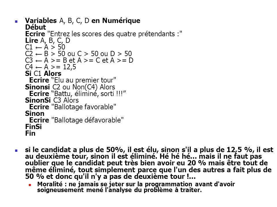 Variables A, B, C, D en Numérique Début Ecrire