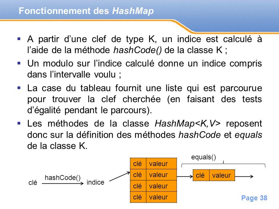 Page 38 A partir dune clef de type K, un indice est calculé à laide de la méthode hashCode() de la classe K ; Un modulo sur lindice calculé donne un i