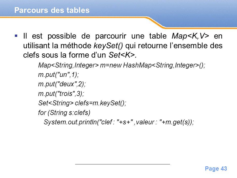 Page 43 Il est possible de parcourir une table Map en utilisant la méthode keySet() qui retourne lensemble des clefs sous la forme dun Set. Map m=new
