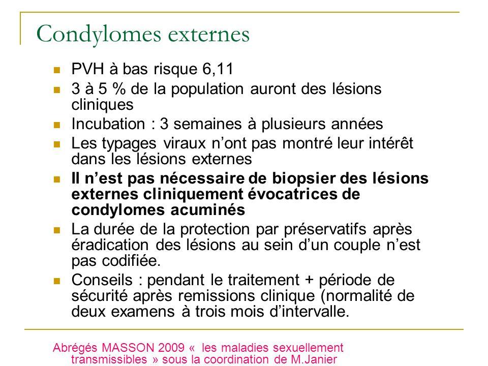 Condylomes externes PVH à bas risque 6,11 3 à 5 % de la population auront des lésions cliniques Incubation : 3 semaines à plusieurs années Les typages